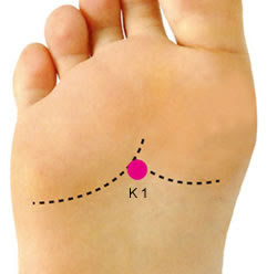 acupuncture point kidney 1